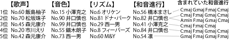 p14_b_arigachido