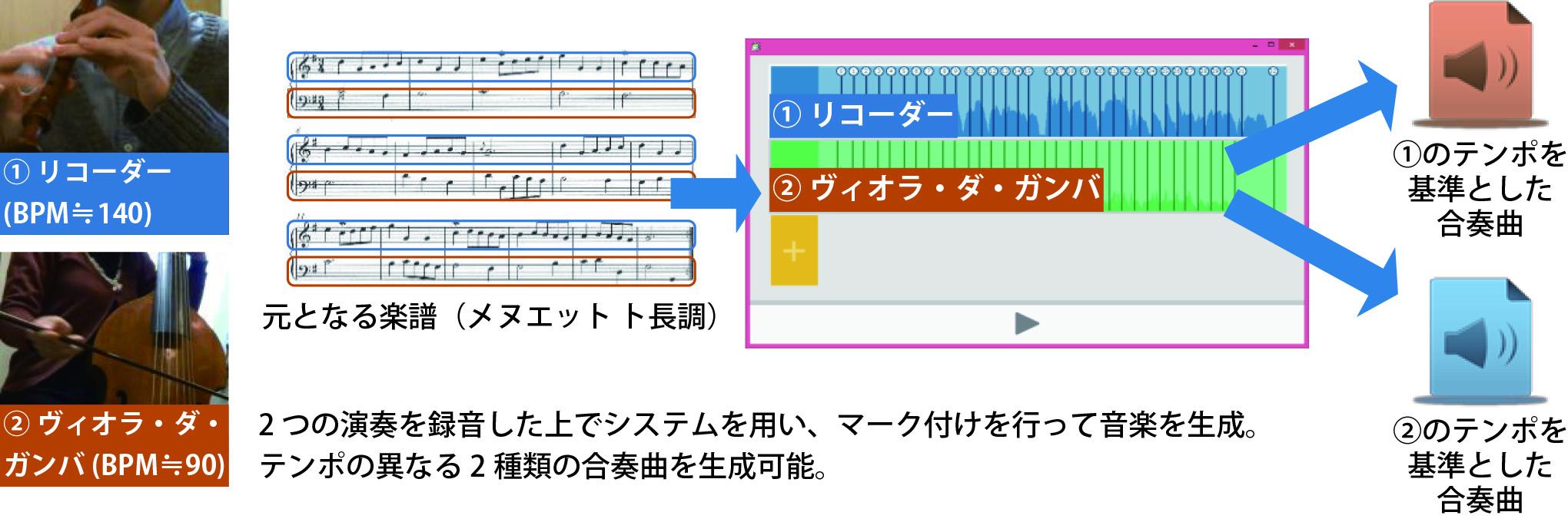 p26_sousakurei