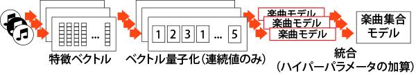 p18_LDA