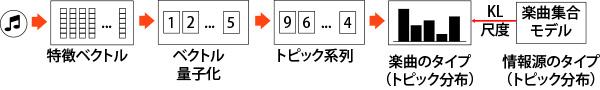 p18_LDAr1