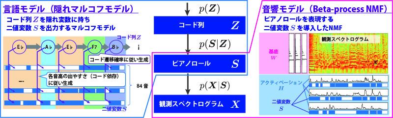 p30_model